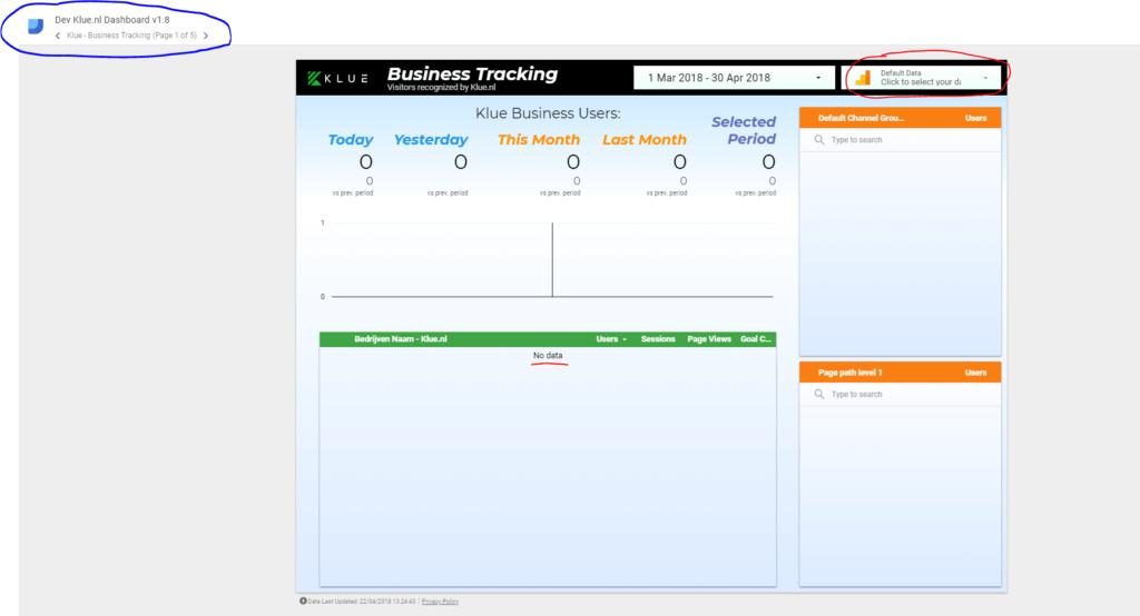 default data dashboard