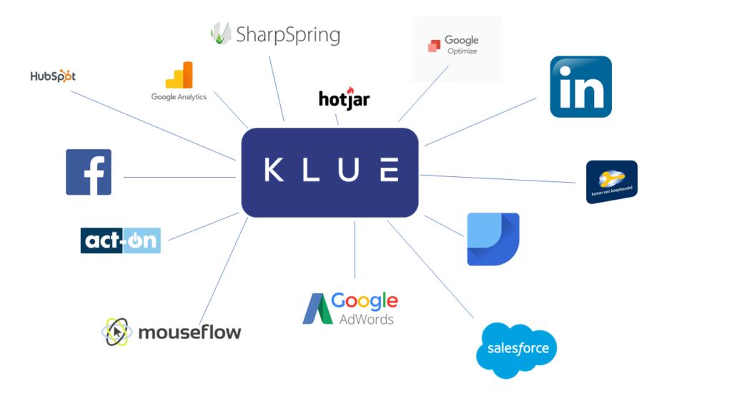 Klue Integraties Web