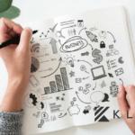 De 4 onderliggende principes van Account Based Marketing