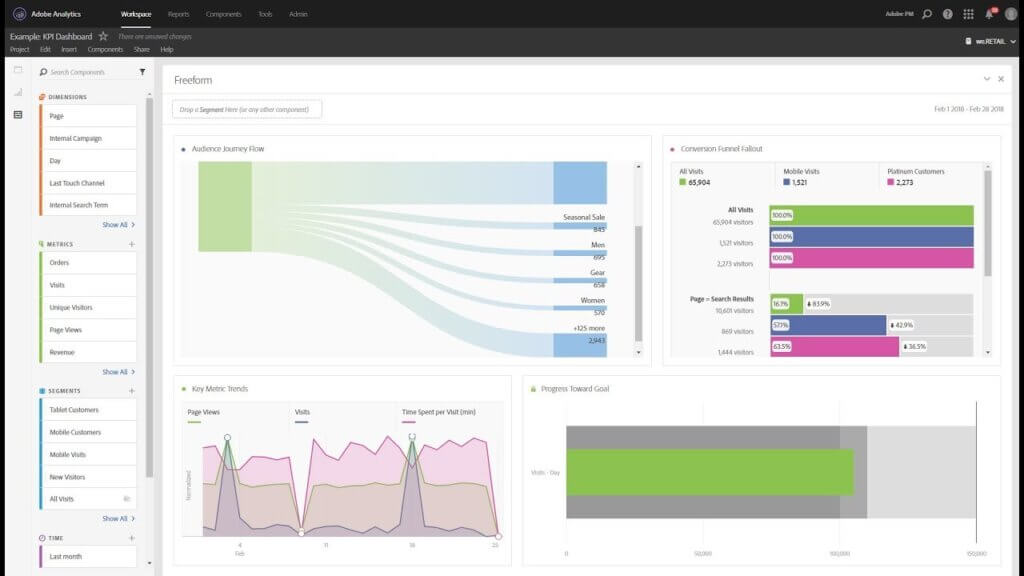 Adobe Analytics integratie Klue