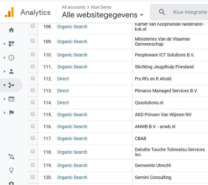 Klue integratie Google Analytics - sources (1)